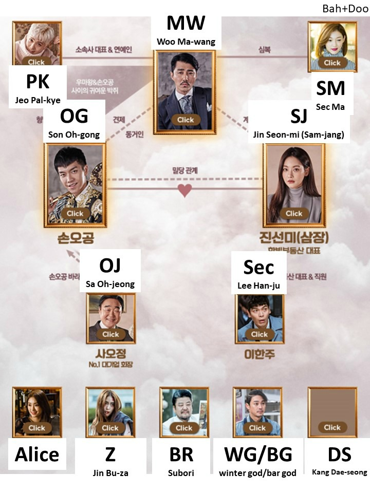 Live Recap Korean Drama Shorthand