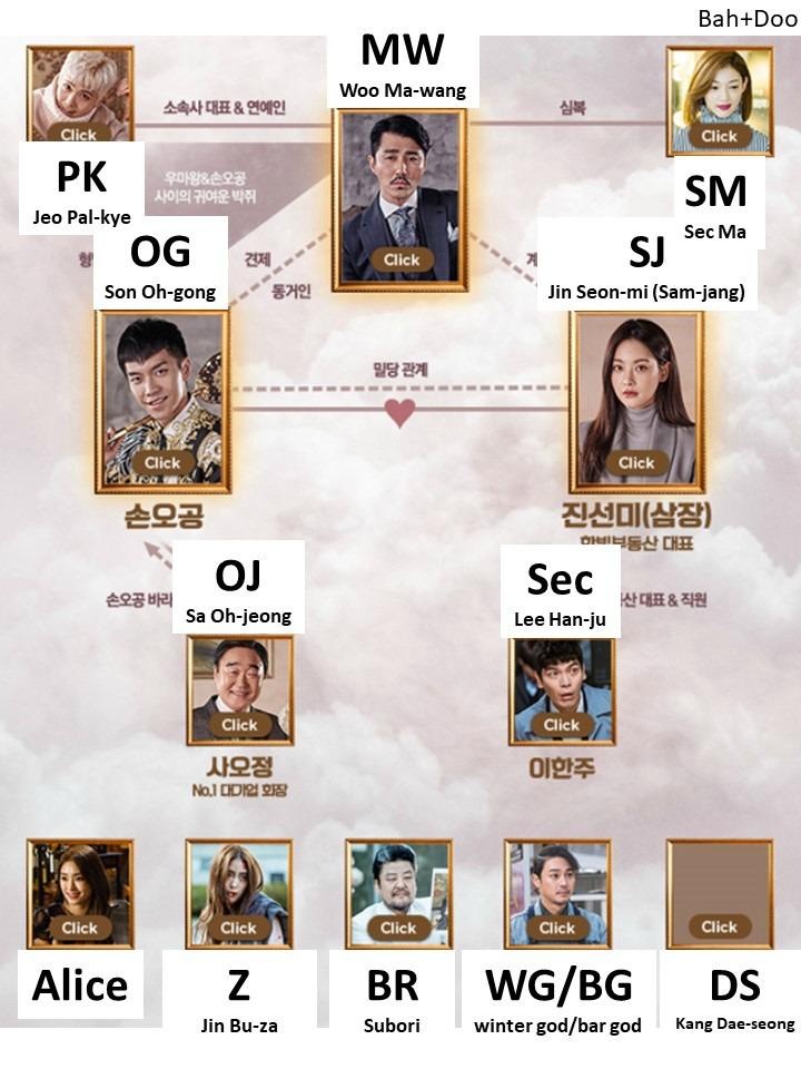 Live Recap Korean Drama Shorthand
