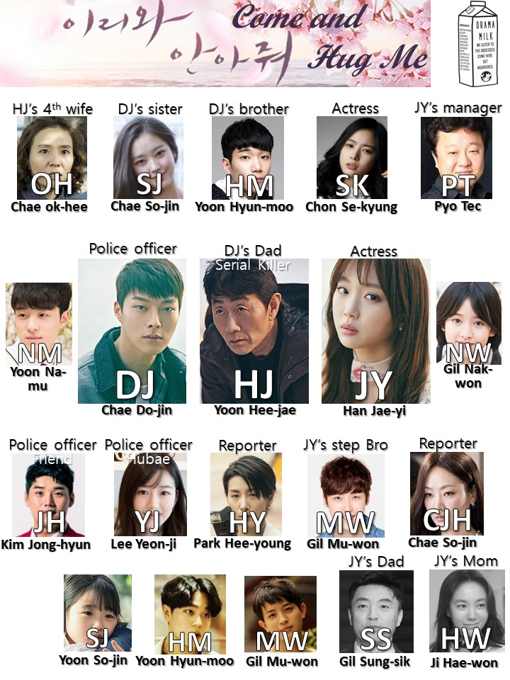 Shorthand Character List for the Korean drama Come and Hug Me