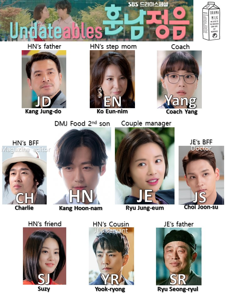 Shorthand character Chart for Korean Drama The Undateables starring Namkoong Min and Hwang Jung-Eum