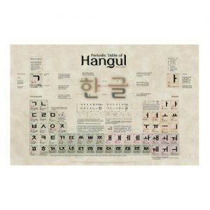 Periodic Table of Hangul Poster