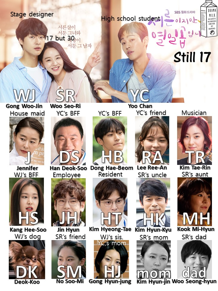 Character Chart for the Korean Drama Still 17