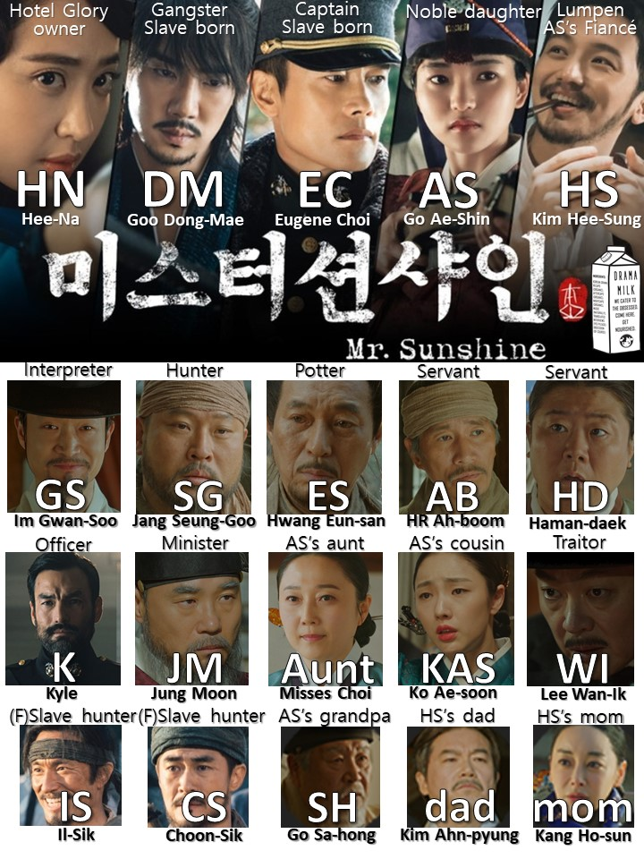 Mr. Sunshine Updated Character List