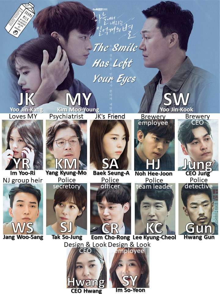 The Smile Has Left Your Eyes Korean Drama Character Chart