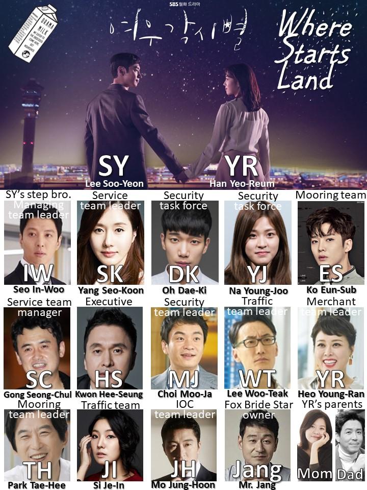 Where Stars Land Kdrama Live Recap Episodes 9 and 10 • Drama Milk
