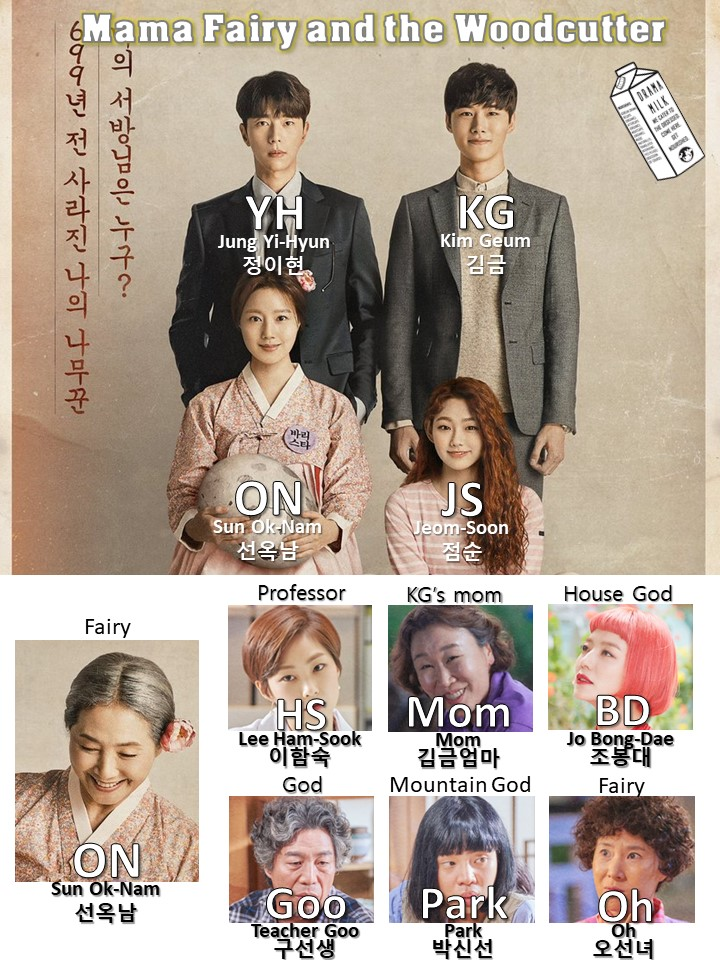Korean Drama Mama Fairy and the Woodcutter Shorthand Character Chart