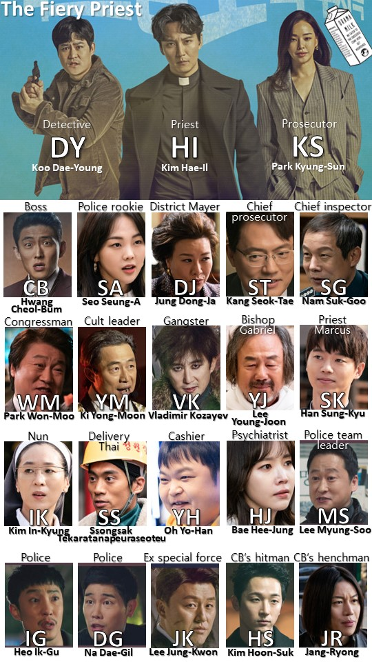 The Fiery Priest Kdrama Character Chart