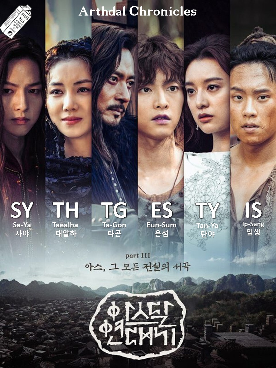 Character chart for Kdrama Arthdal Chronicles season 3