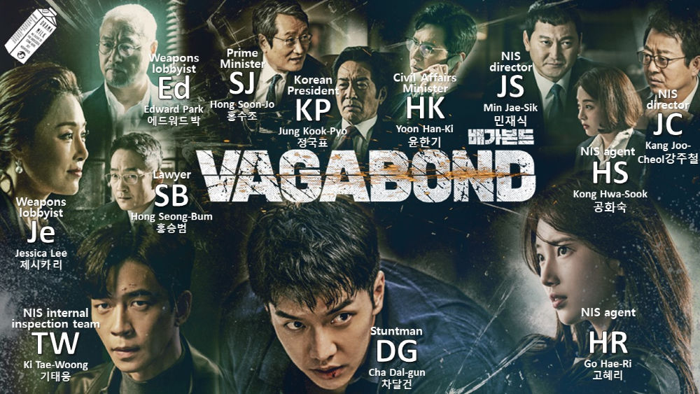 Character chart for Vagabond on Netflix