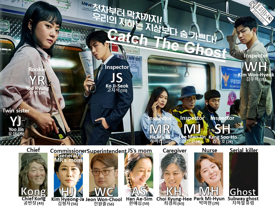 Character Chart for Korean drama Catch The Ghost